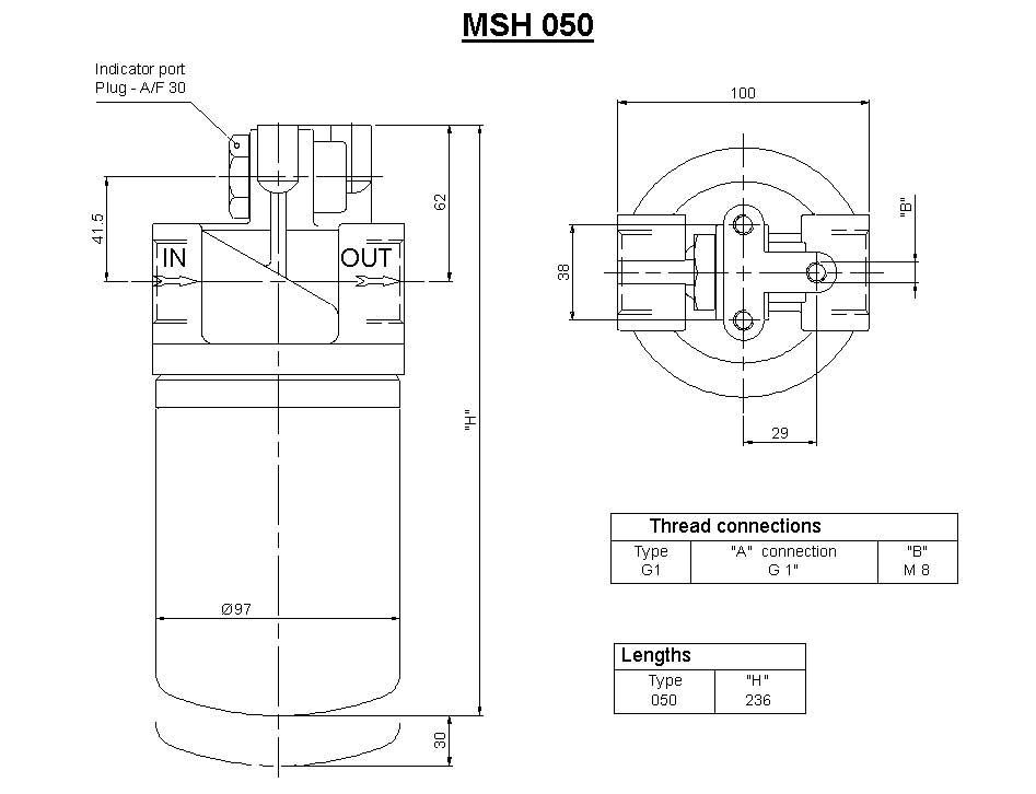 MSHSeriesDimensions(1)