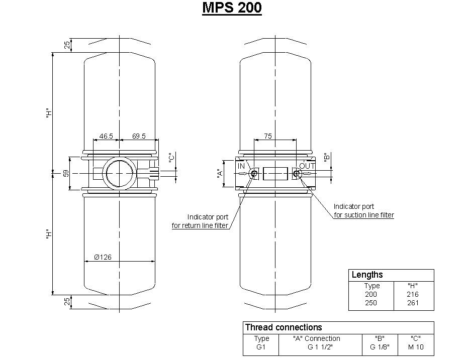 MPSSeriesDimensions(3)