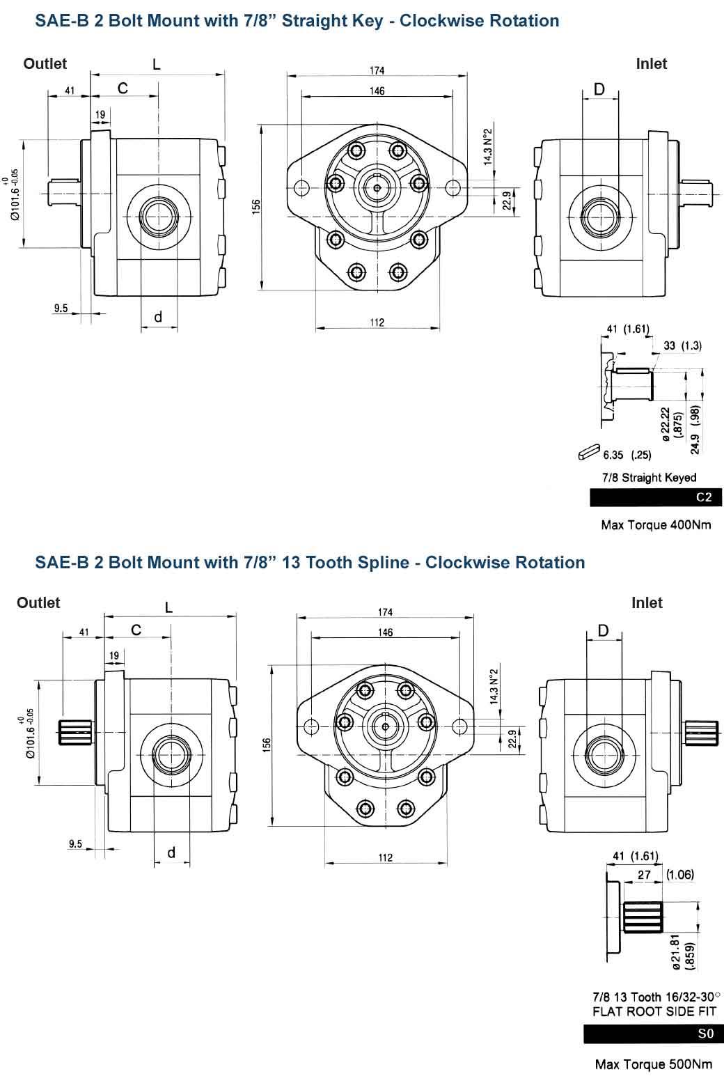 P3A0SAE-B2BOLTMOUNTdimensions