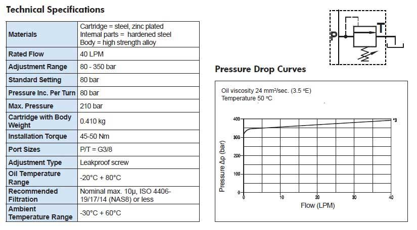 relief-valves_features_fpm-d-40-cb-p-3-8-35