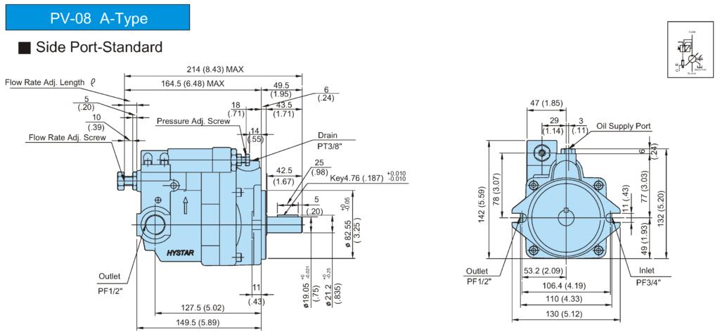 PV Series Piston Pumps