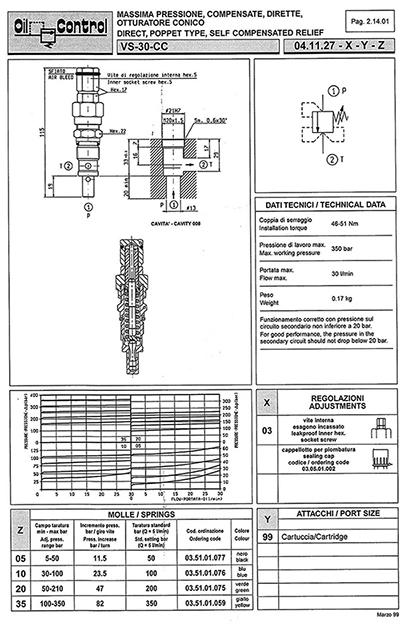 oil-control-2.14.01