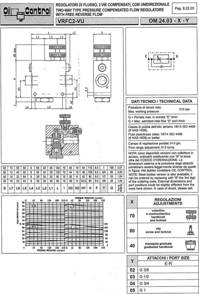 oil-control-om-24-03-om-24-03