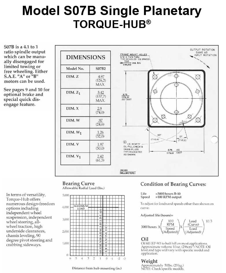S07B-how-to-order_edited_pg1